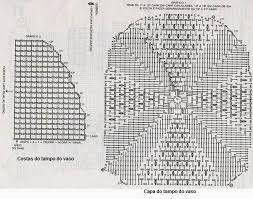 Resultado de imagem para graficos de capa de vaso em croche