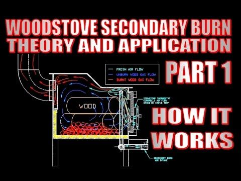 Wood Stove With Secondary Burn How It Works Part 1 Wood