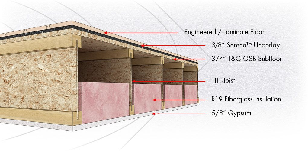 Use Serena Underlay On Tji Wood Joist To Get And 54 Stc And Stc 53 Sound Proofing Flooring Sound Proof Flooring