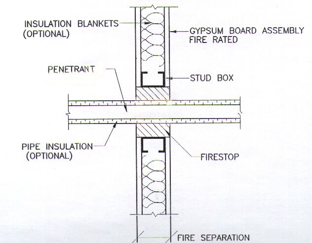 Detail Drywall Google Search General Details