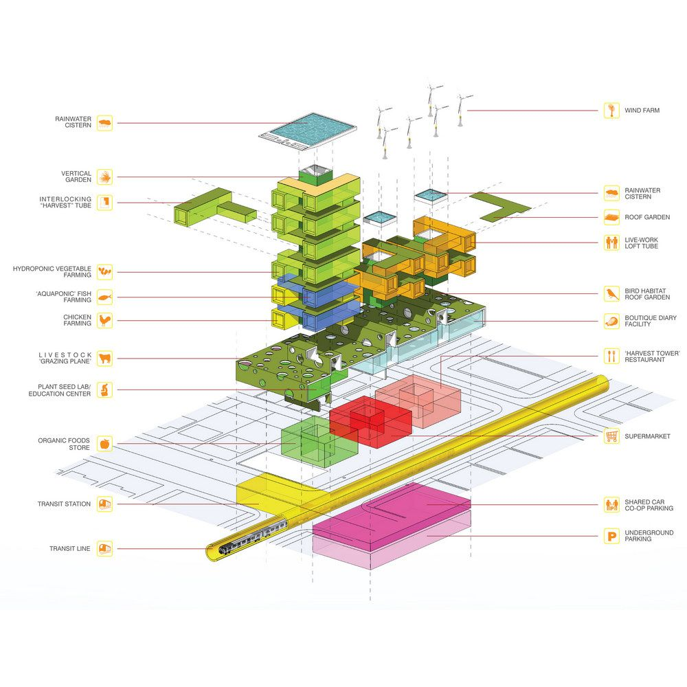 Harvest Green Vertical Farm by Romses Architects wins