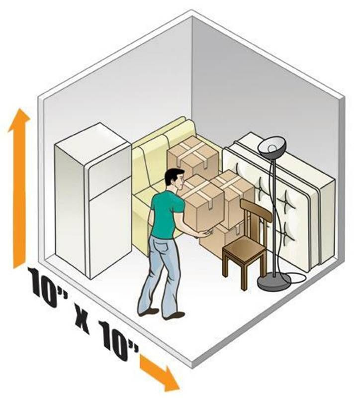 Storage Size Comparison Storage Unit Sizes Self Storage Self Storage Units