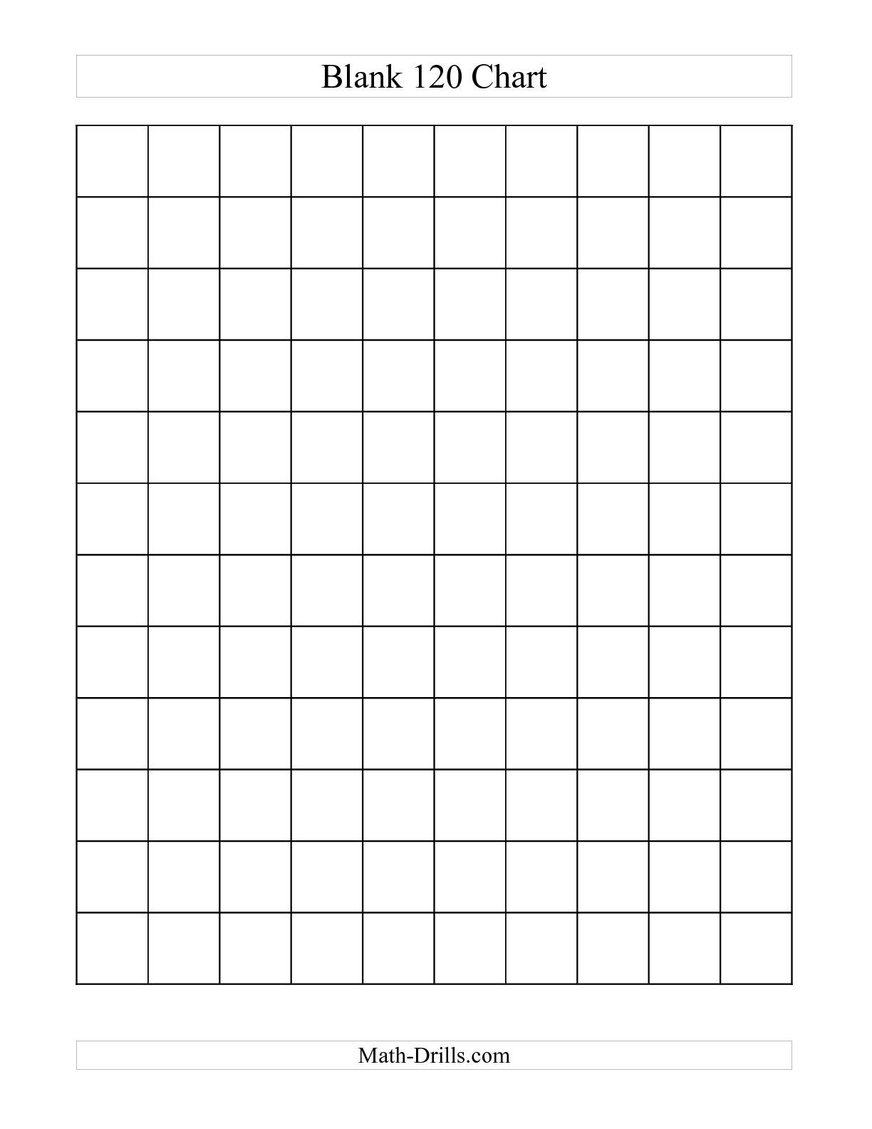 The Blank 120 Chart C Math Worksheet From The Number