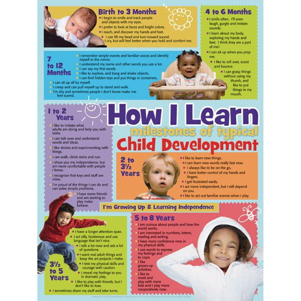 developmental psychology and children The mission of the phd program in developmental psychology is to provide students with a strong foundation in developmental theories and research from a lifespan perspective students examine individual and environmental influences at multiple, nested levels on the development of infants, preschoolers, children, adolescents, and adults.