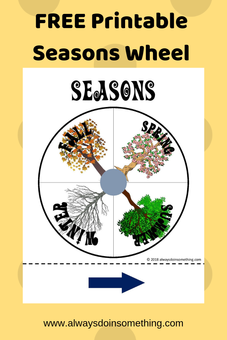 picture regarding Seasons Printable identified as Pin upon often doin just about anything