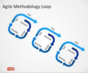 Free agile methodology powerpoint template is a free presentation free agile methodology powerpoint template is a free presentation template including the agile loop diagram in powerpoint maxwellsz