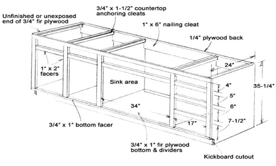 American Standard Kitchen Cabinets
