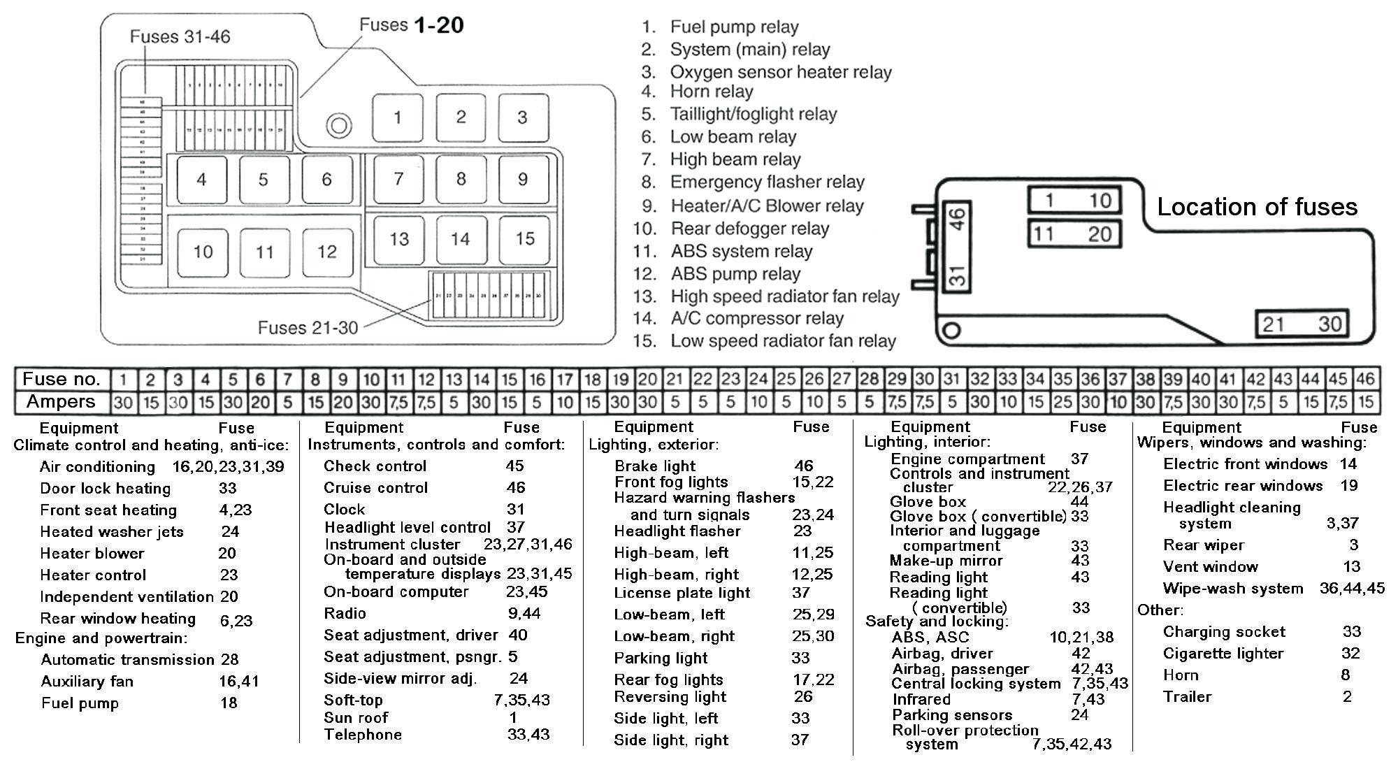Abs System Diagram In 2021 Bmw E46 Alternator Car Fuses