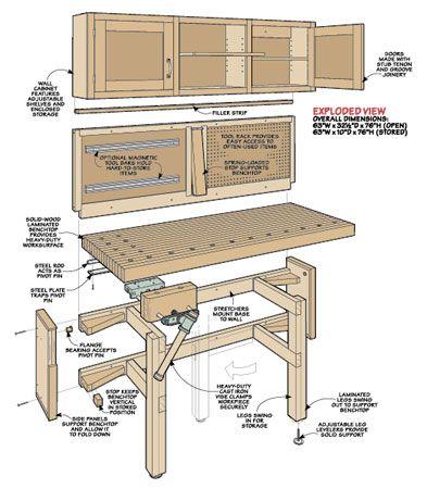 45+ Garage Wall Workbench Plans Gif