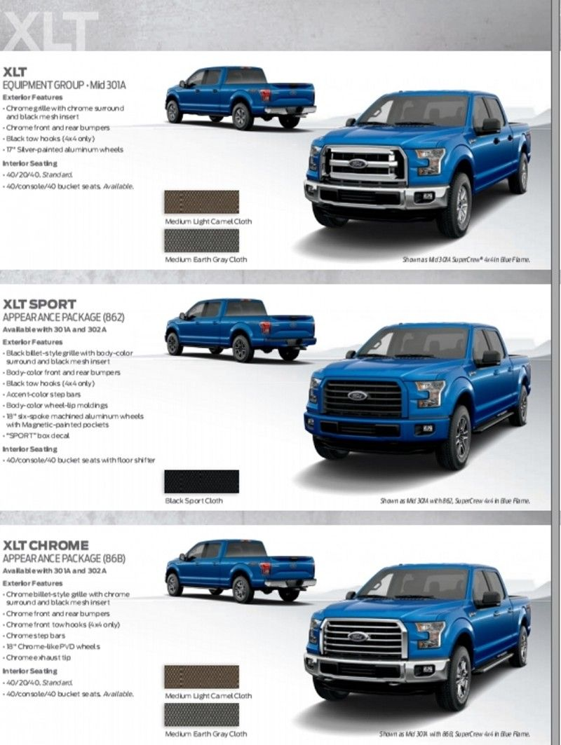 Update1 2015 Ford F 150 Style Guide To Trims And Option Packages