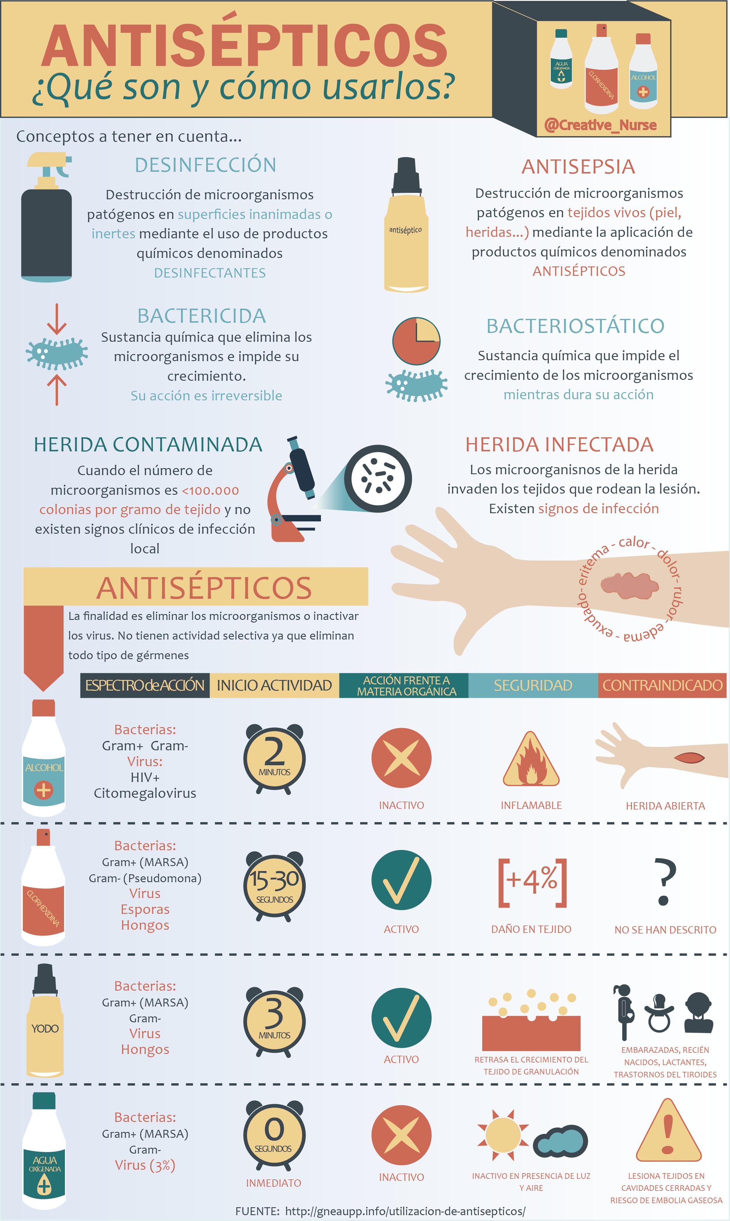 cuantos tipos de botiquin de primeros auxilios existen