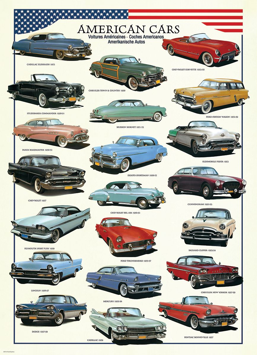 American Cars Of The Fifties Over 20 Of The Most Popular American