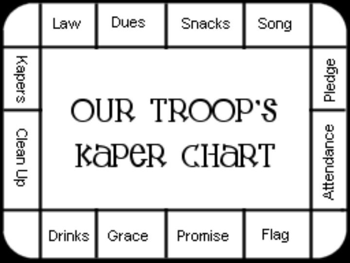 More kaper chart ideas use two paper plates one on top of other cut to inner circle brad connect rotate change jobs also best gs kapers images pinterest daisy girl scouts rh
