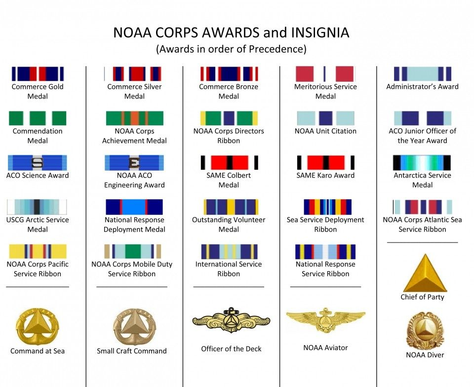 Pin by Cesar Linan on Medals Science awards, Order of