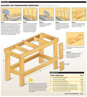 Pdf Plans Plans Diy Workbench Download Free Plywood Furniture Plans Building A Workbench Garage Work Bench Workbench Plans