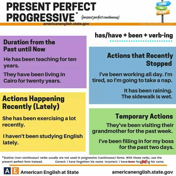 present perfect continuous lesson plan pdf