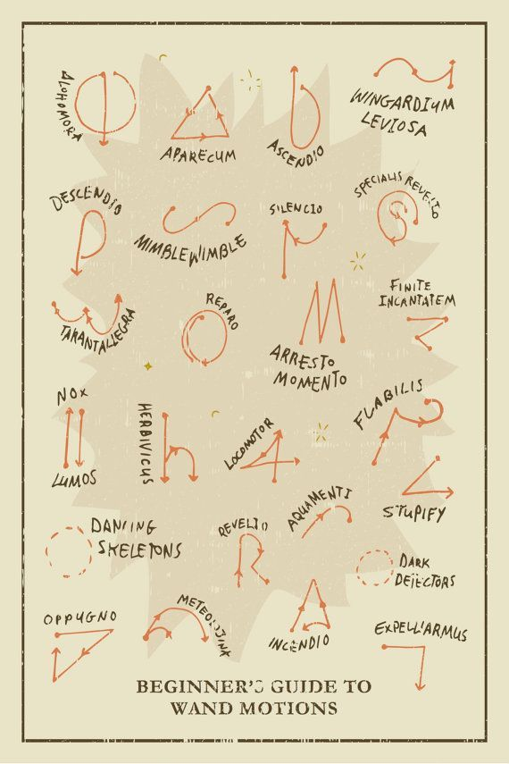 Harry Potter Wand Motions Chart In Hogwarts House Colors Beginners Guide Poster Print Gryffin Harry Potter World Zauberspruche Harry Potter Zauberspruche