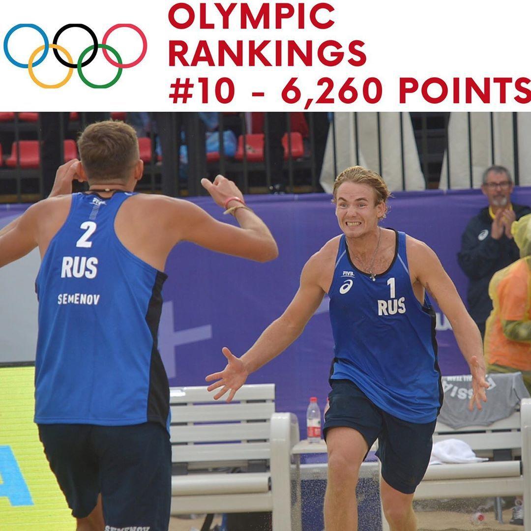 Pin On Beach Volleyball Olympics Tokyo 2020