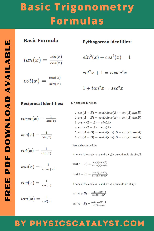 Basic Trigonometry Formulas Math Formula Chart Trigonometry Studying Math [ 1500 x 1000 Pixel ]