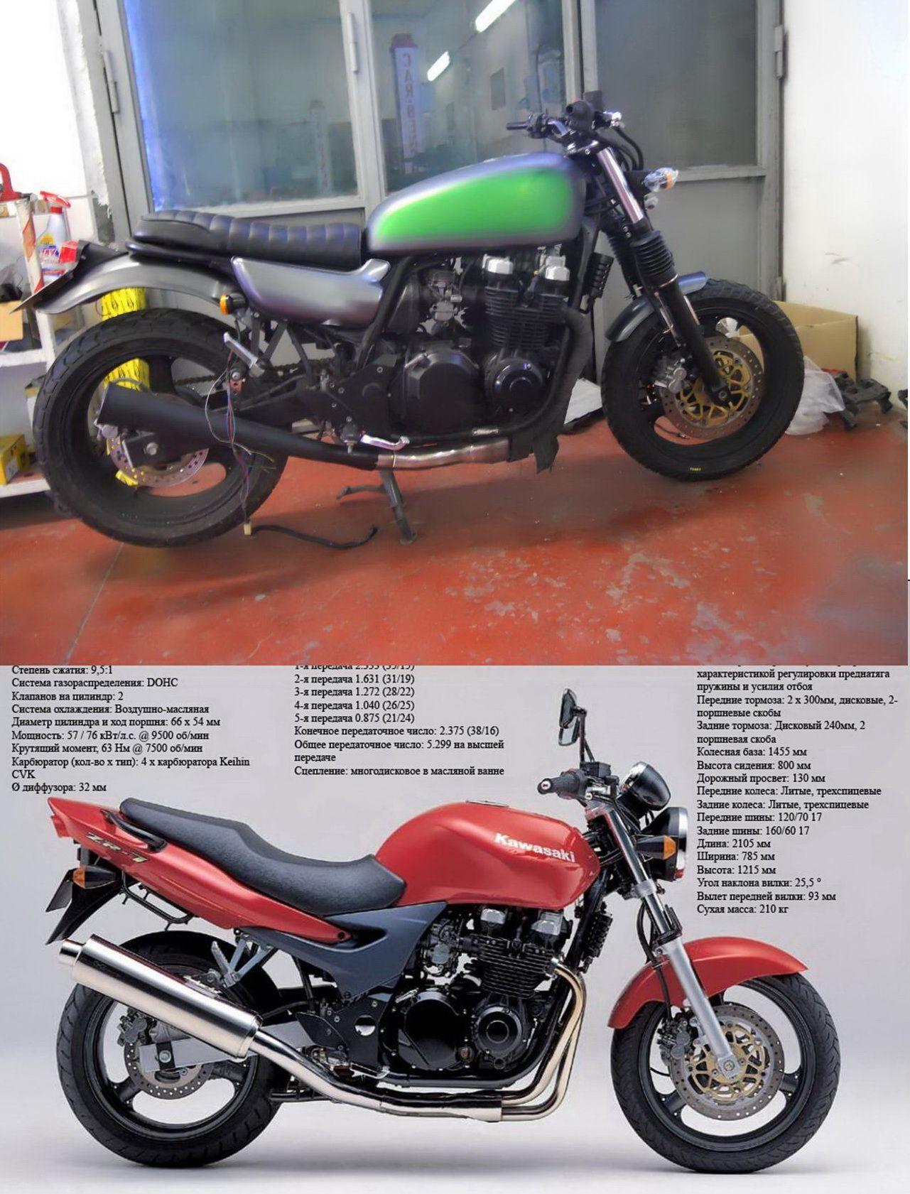 выбор hondacb750 или kawasaki zr7 что выбрать