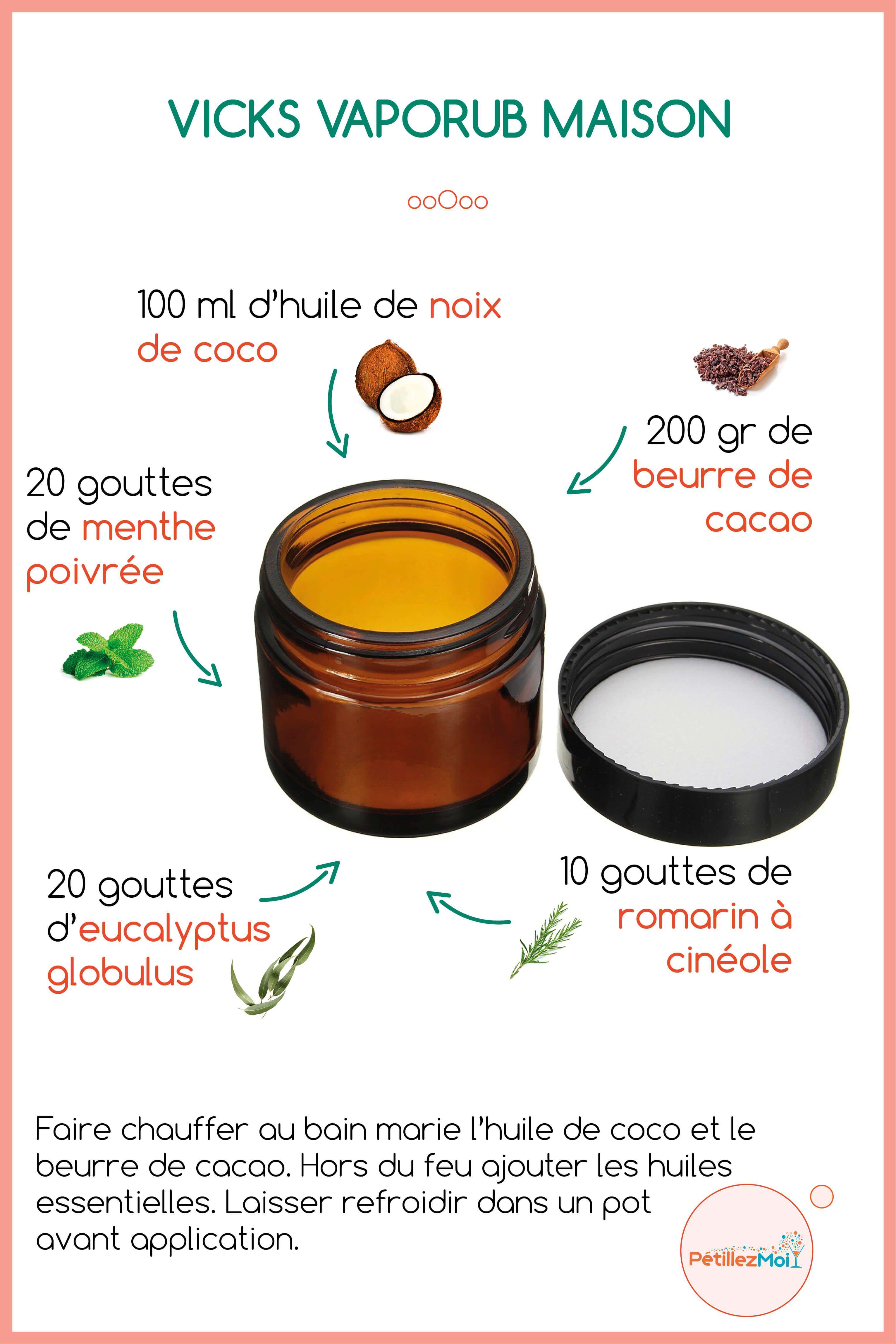 Toux: comment la guérir naturellement avec des huiles essentielles