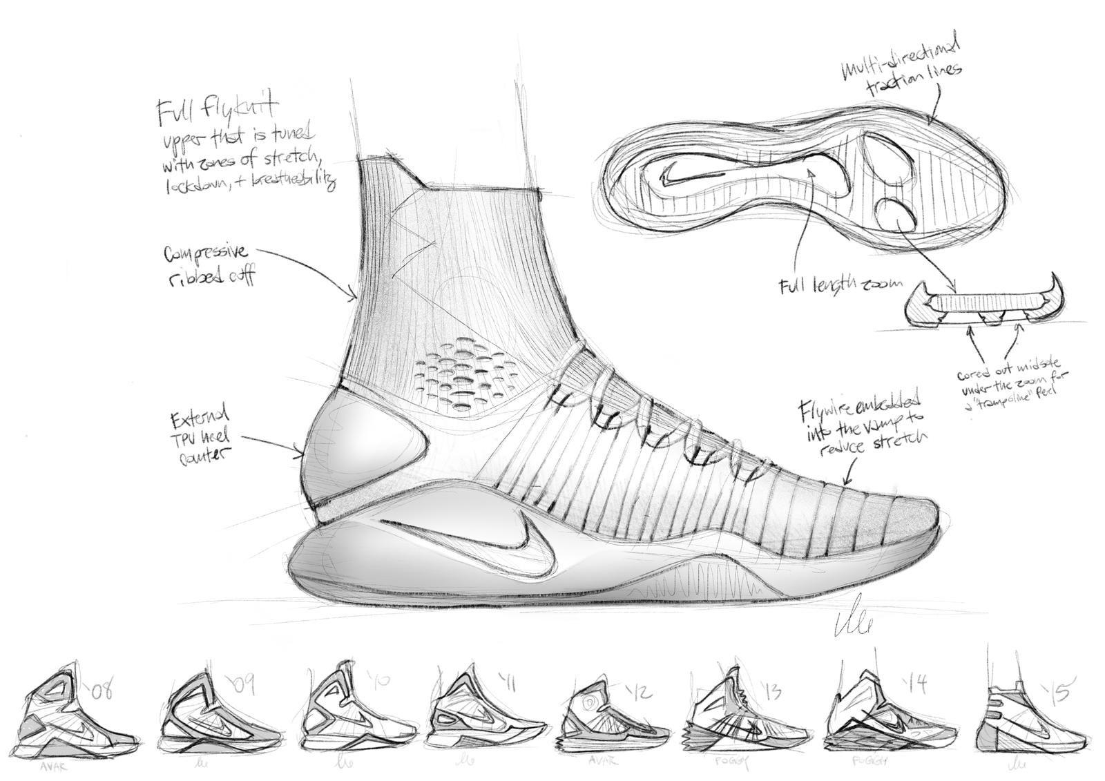 Hyperdunk ChaussureChaussure Et Nike 2016Sketch Dessin Sport 6b7vIgyYfm