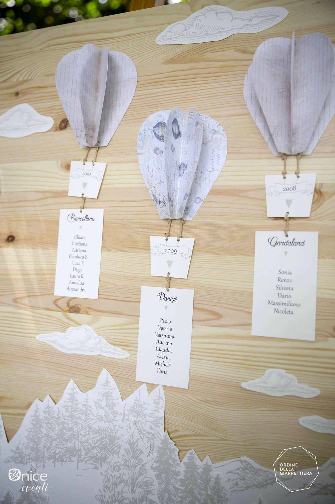 Matrimonio Tema Viaggio E A Nel 2020 Porta Segnaposto Eventi Wedding Planner
