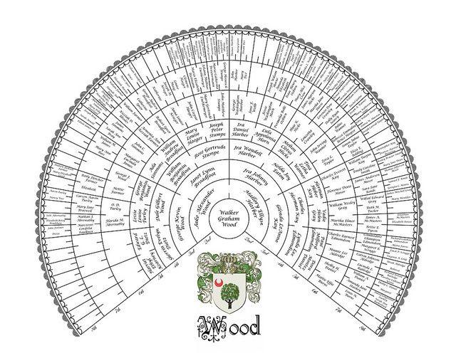 printable family tree fan chart fan chart 2 ...