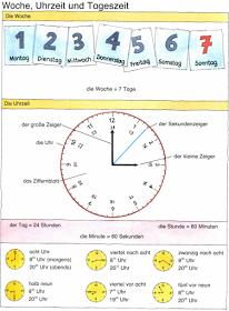 Deutsch lernen: Woche , Uhrzeit und Tageszeit