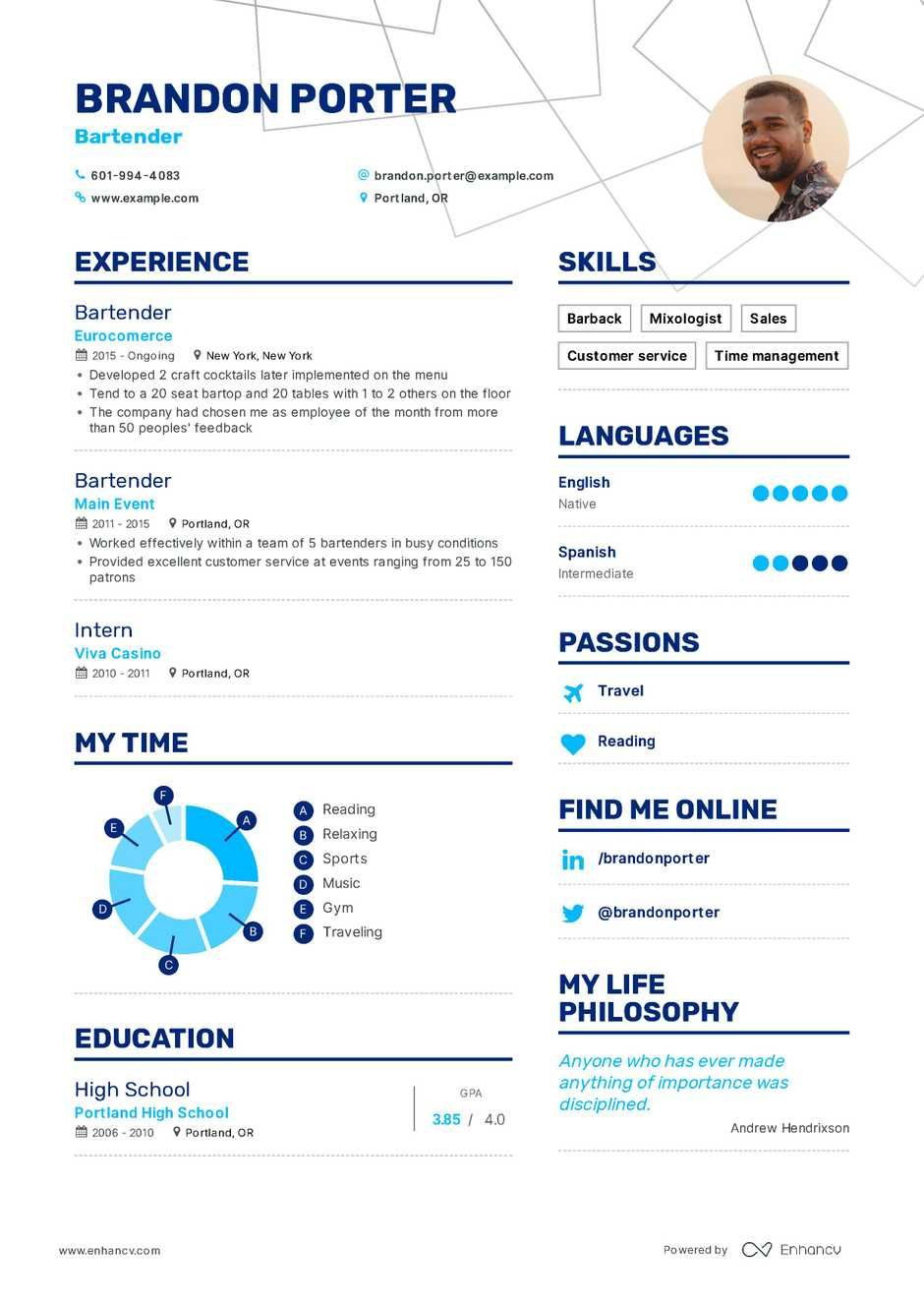 Examples Of Good Resumes Generated Bartender Resume