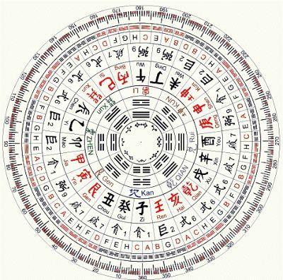 Feng Shui Symbols Art Yin Yang