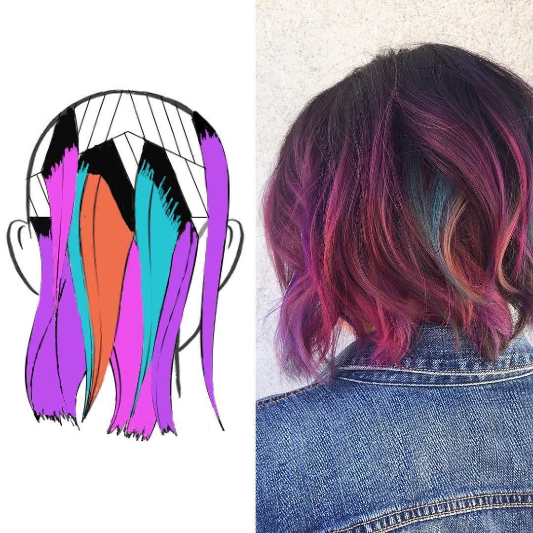 19+ Hair color placement diagrams ideas