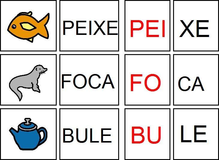 Gravuras Palavras E Silabas Para A Formacao De Palavras Formacao De Palavras Atividades De Alfabetizacao Atividades