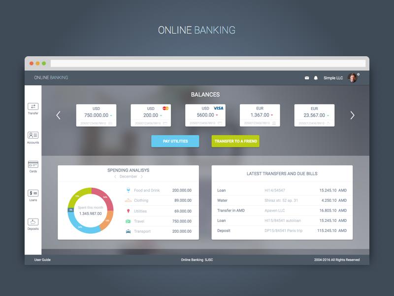 Online Banking Online Banking Banking Web Application