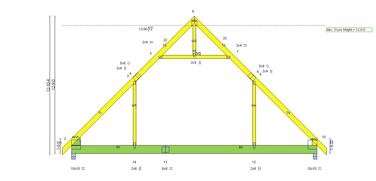 Walking Attic Trusses Google Search Attic Truss Attic Hvac