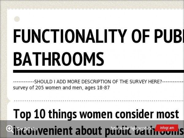 Public Bathroom Survey. Public Bathroom Survey   Test of Infographic   Pinterest   Public