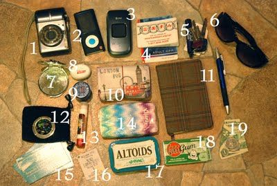 What's in your bag? http://amandabethonline.blogspot.com/2011/08/whats-in-your-bag.html