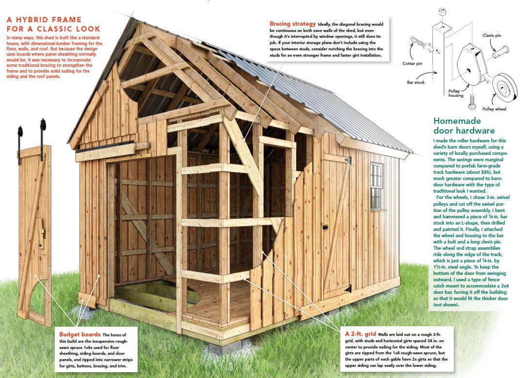 Build A Budget Friendly Shed