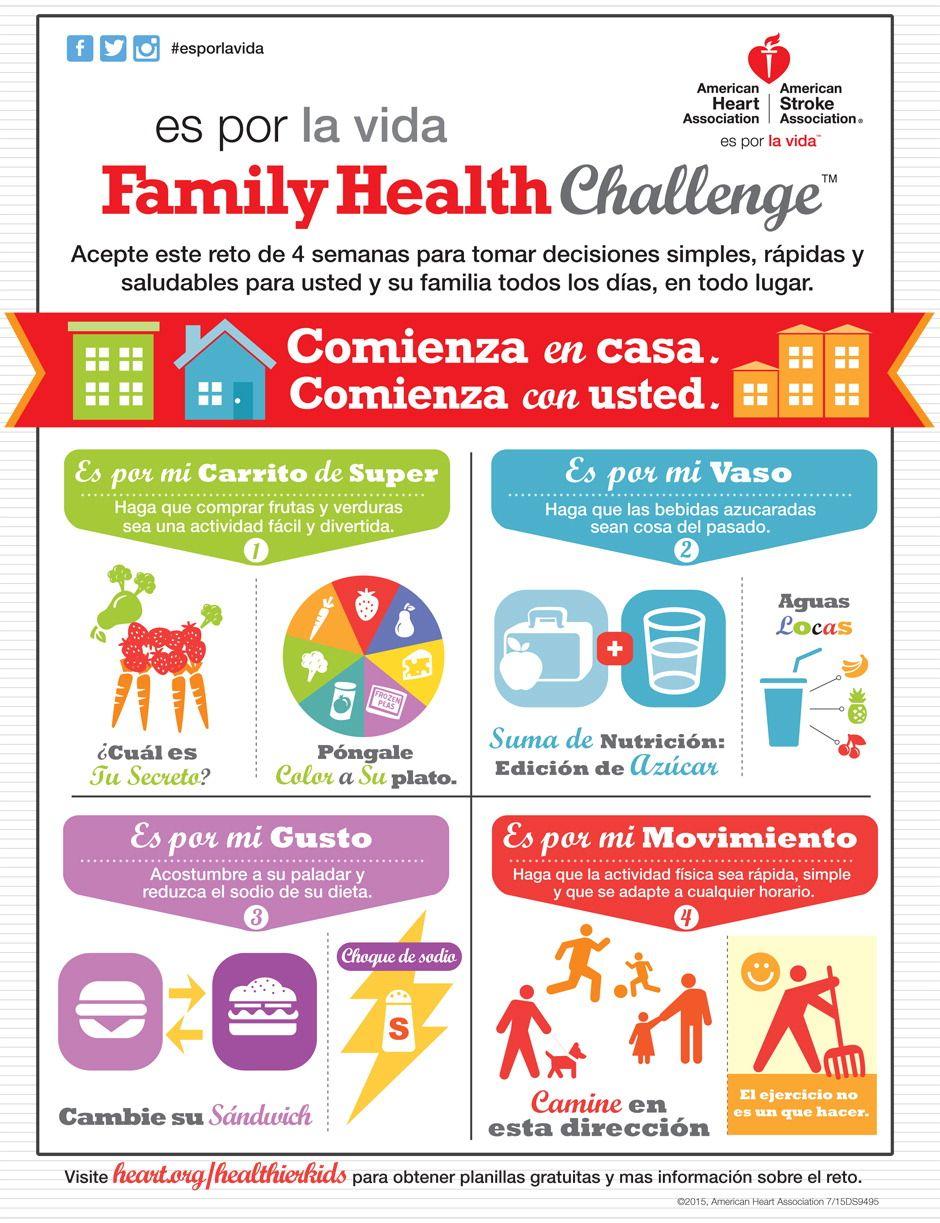 spanish infographic Family health, Health challenge, Health