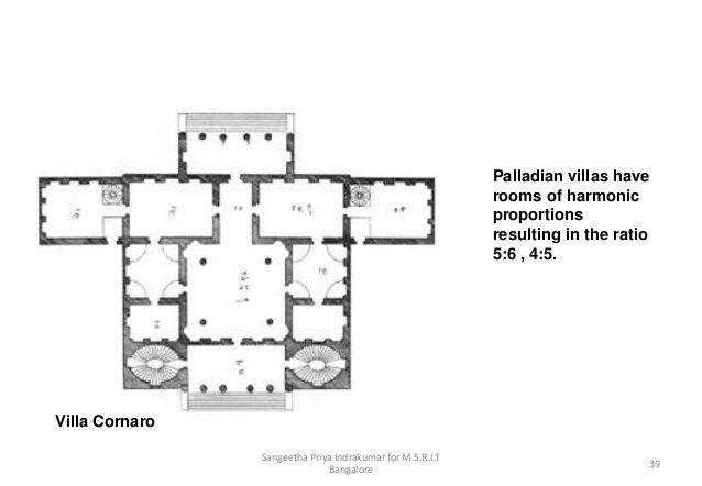 Villa Cornaro Andrea Palladio Floor Plans Palladio