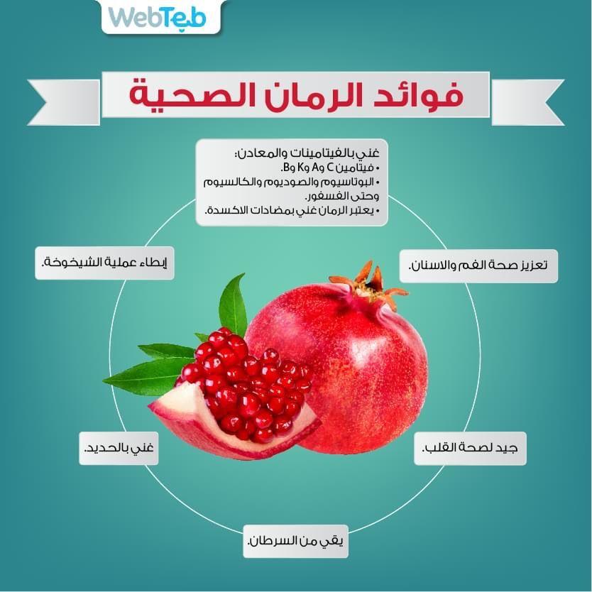 Pin By Khadija Tanert On صحتك Fruit Food Strawberry