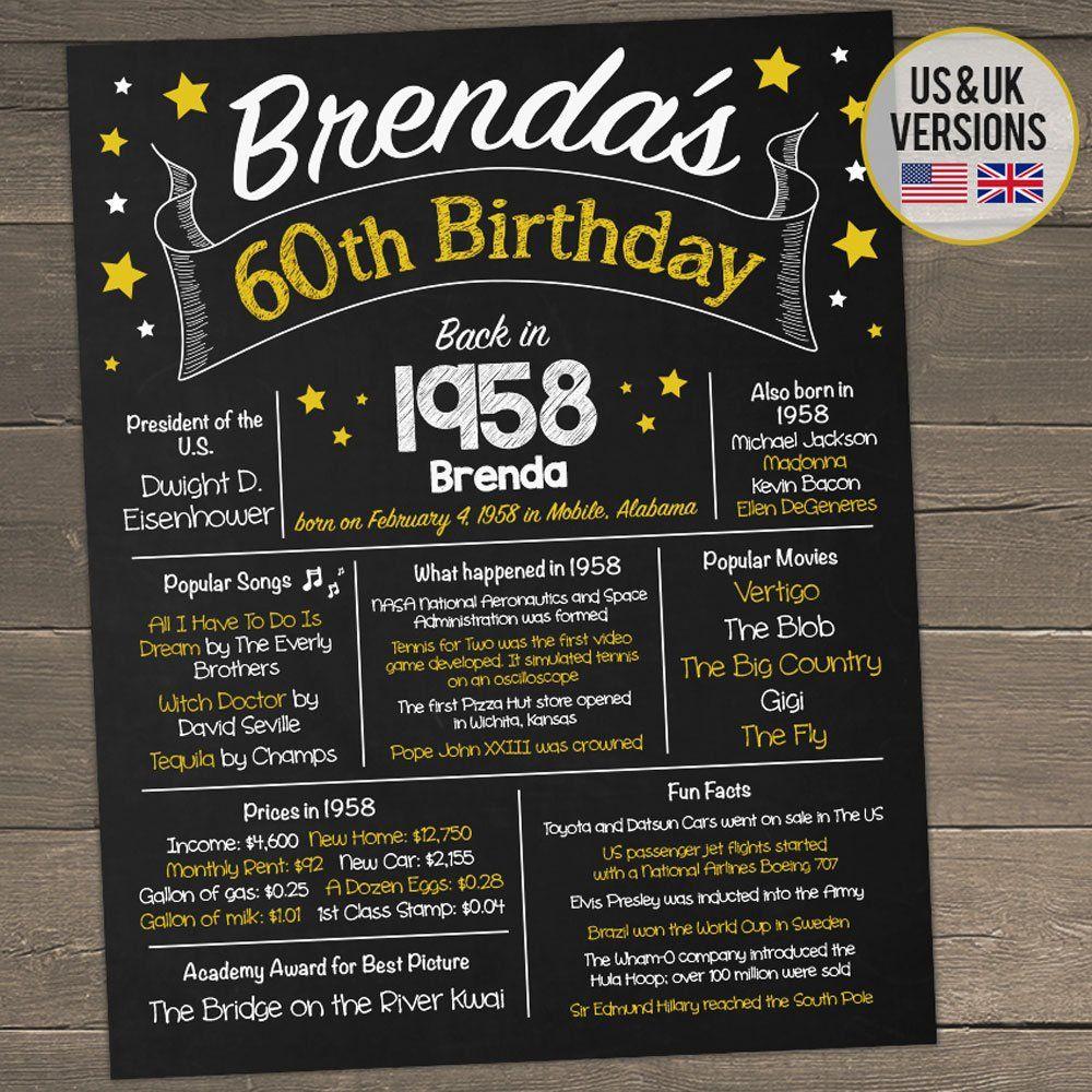 60th birthday chalkboard 60th birthday poster back in