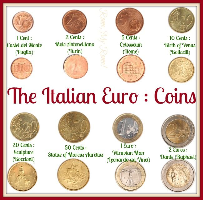 Modern Italian Currency