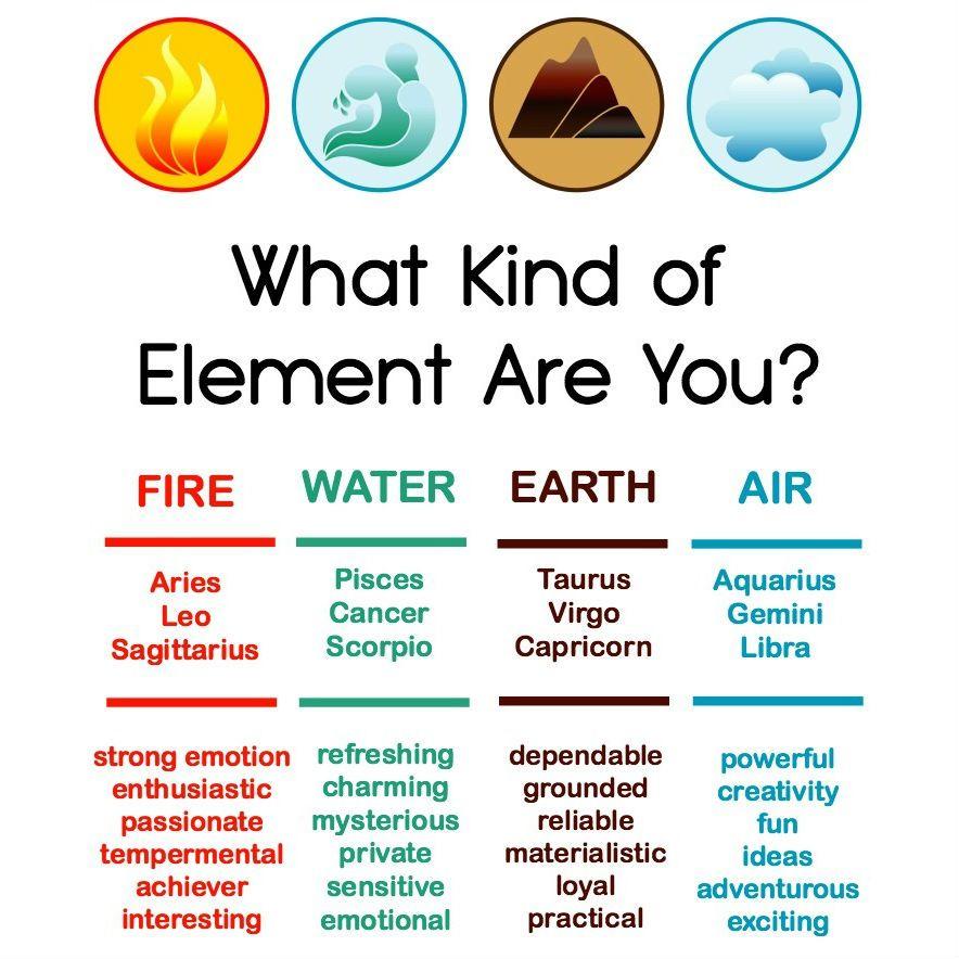 Element Jungfrau