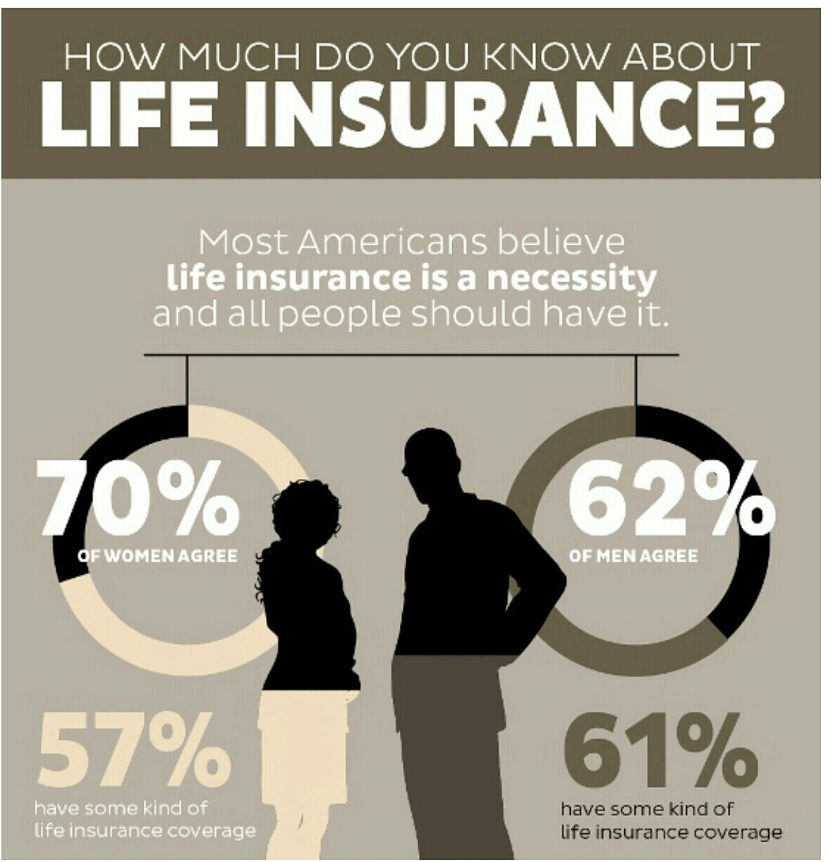 Joint Life Insurance Quotes Did You Know That Generally Life Insurance Payouts Resulting From