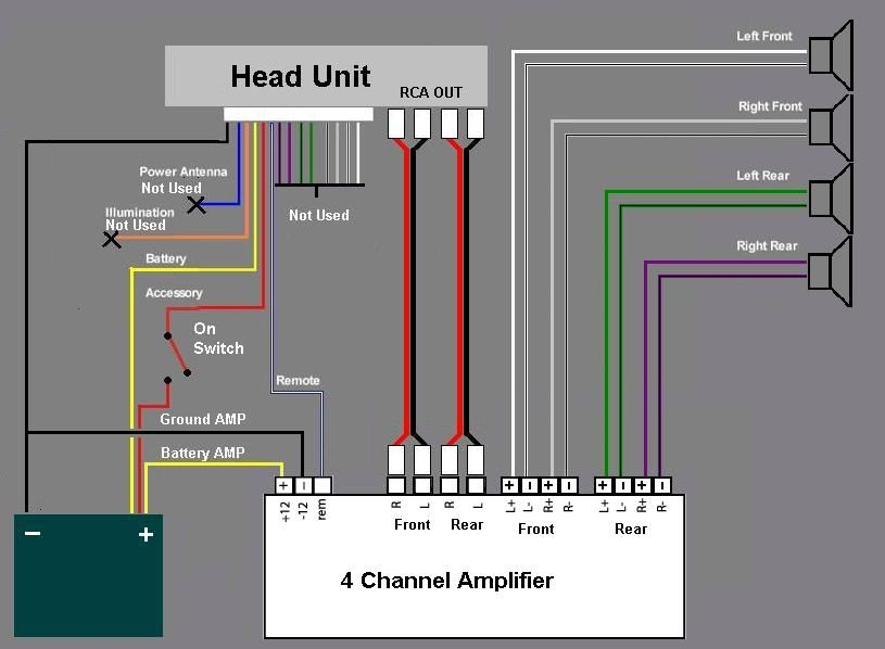 2 channel amp wiring diagram  amp install 4 channel car