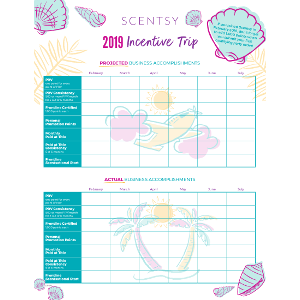 2019 incentive trip tracker 2018 ashleyo scentsy us in 2018