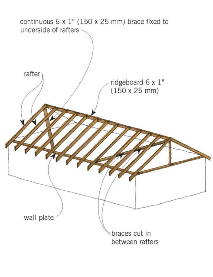Roof Form And Framing Original Details Branz Renovate Roof Framing Plates On Wall Roof
