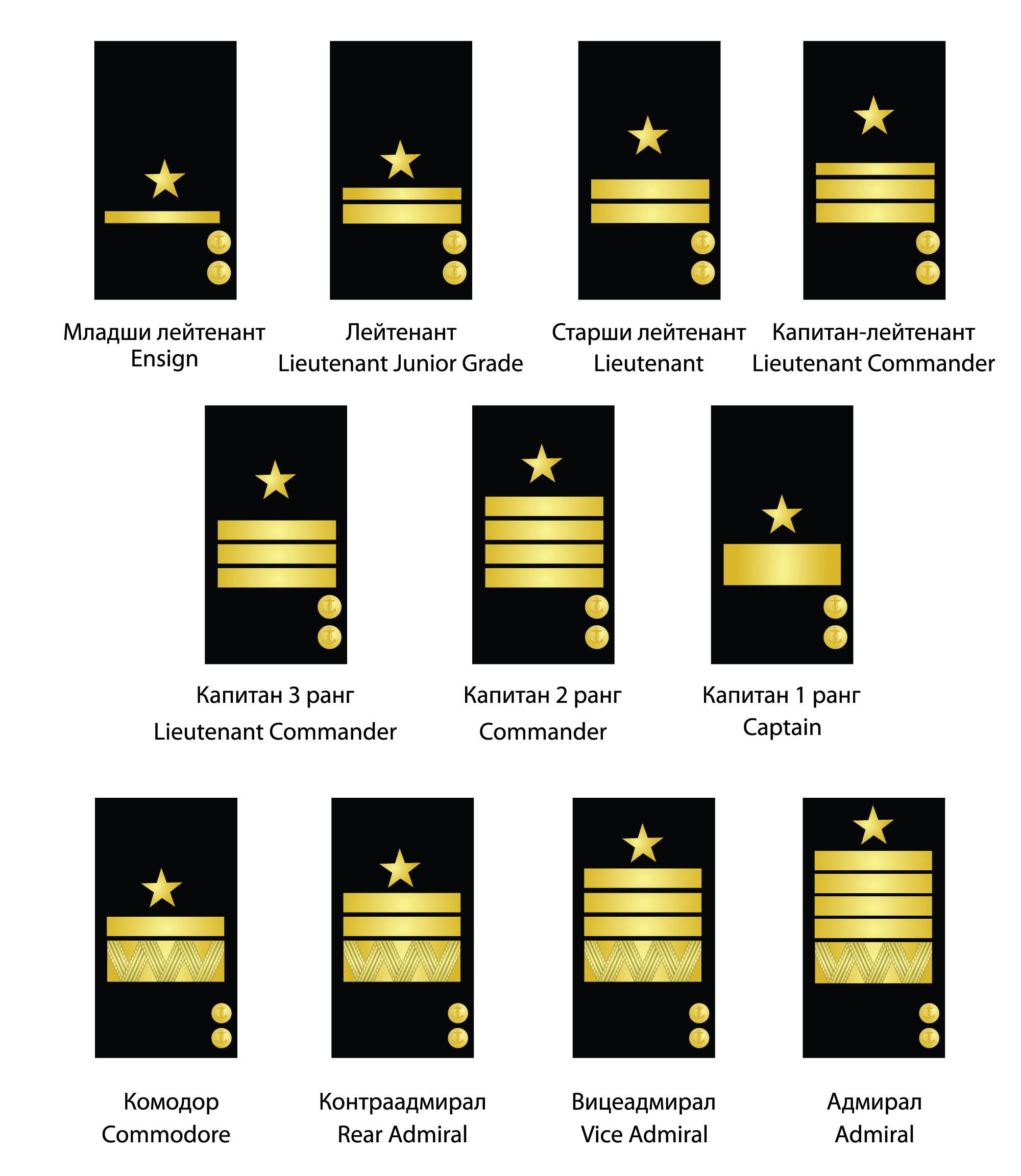 BULGARIAN ARMY INSIGNIA and PATCHES - embroderynet