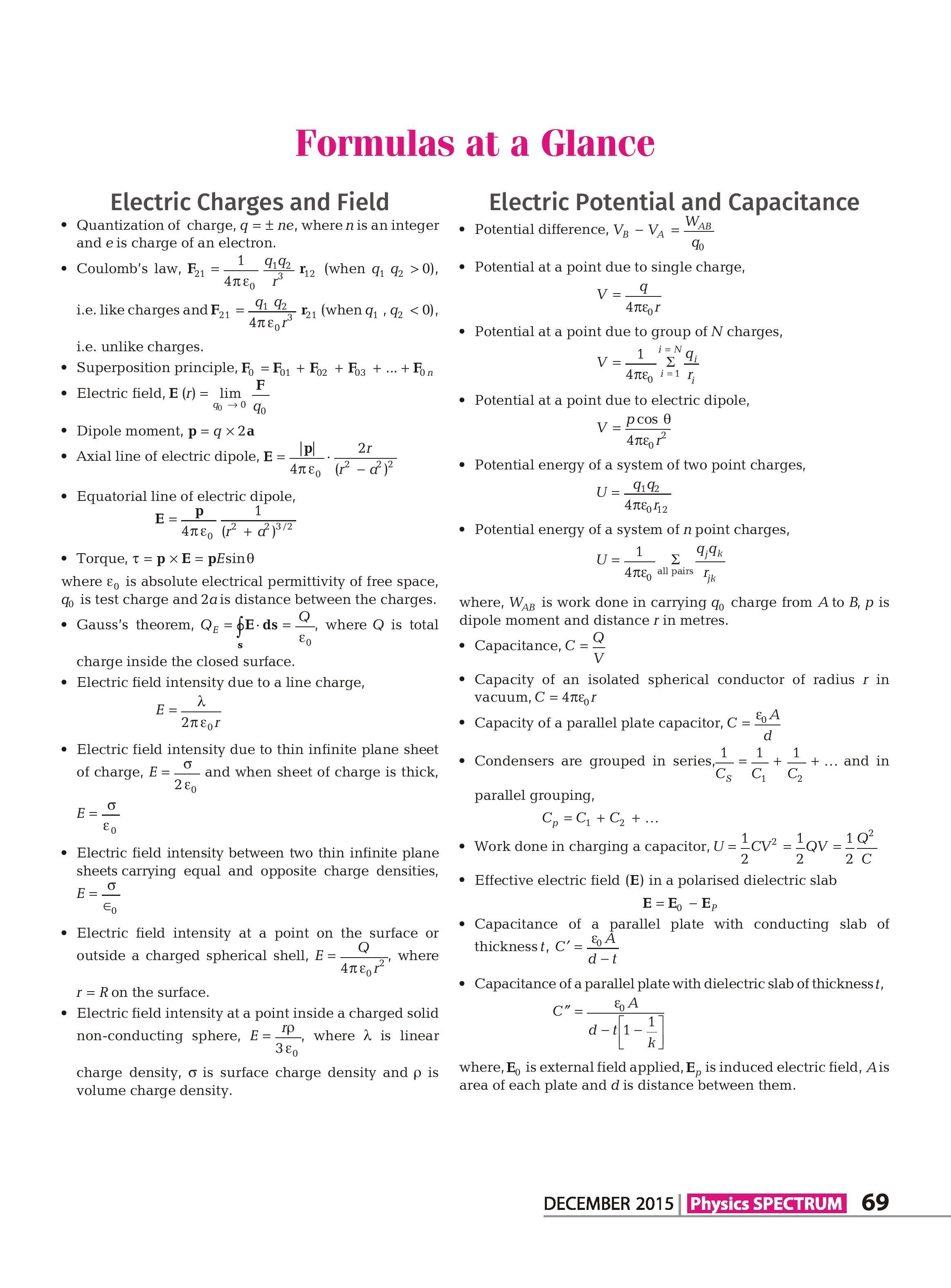 Formulas Arihant Physics Spectrum Magazine Physics Notes How To Study Physics All Physics Formulas